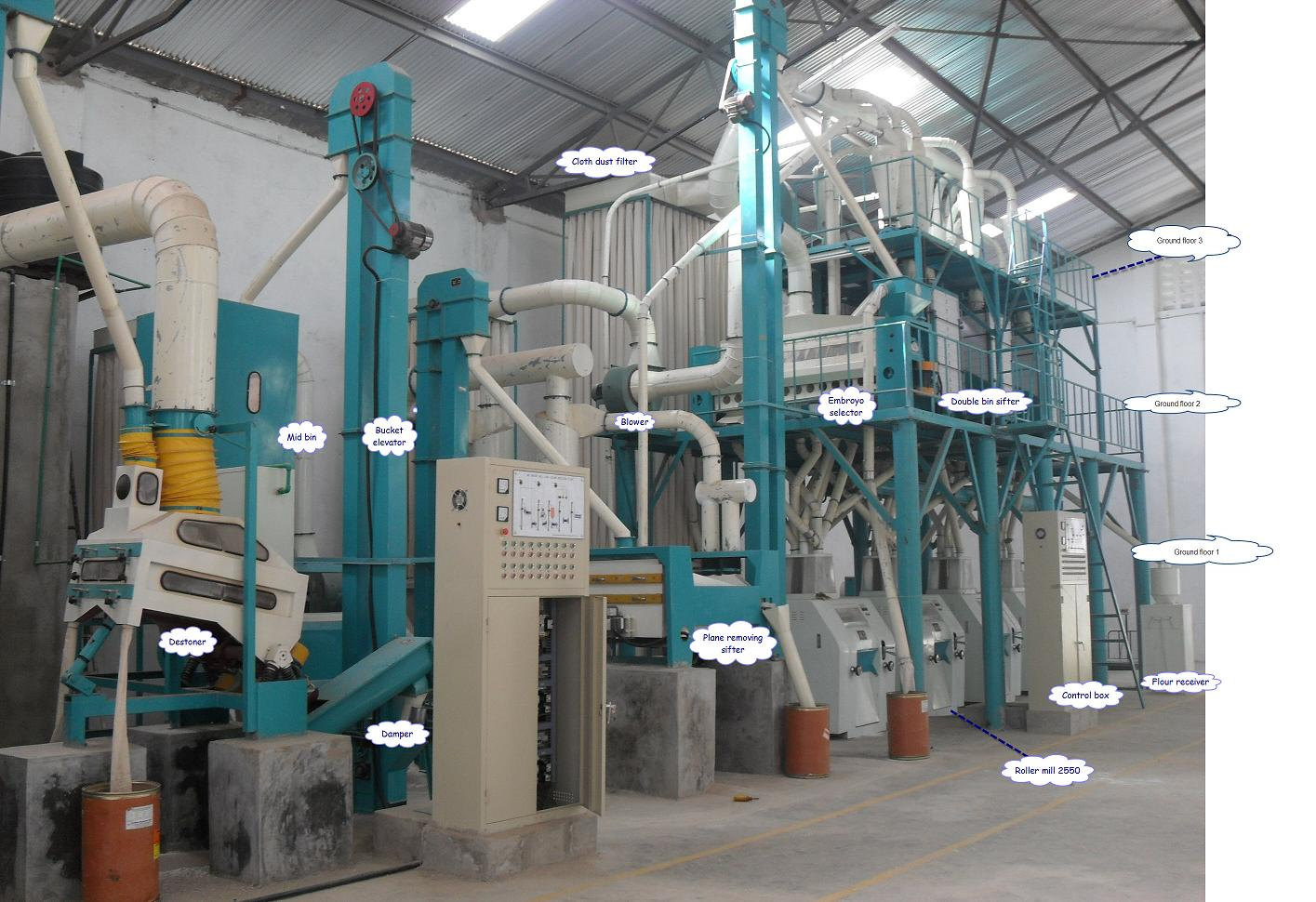 maize milling plant usage rules Maize plant is 8,7 g of nitrogen, 5,1 g of phosphorus, and 4,0 g of potassium  hard endosperm is preferred by the dry milling industry, because it produces more .